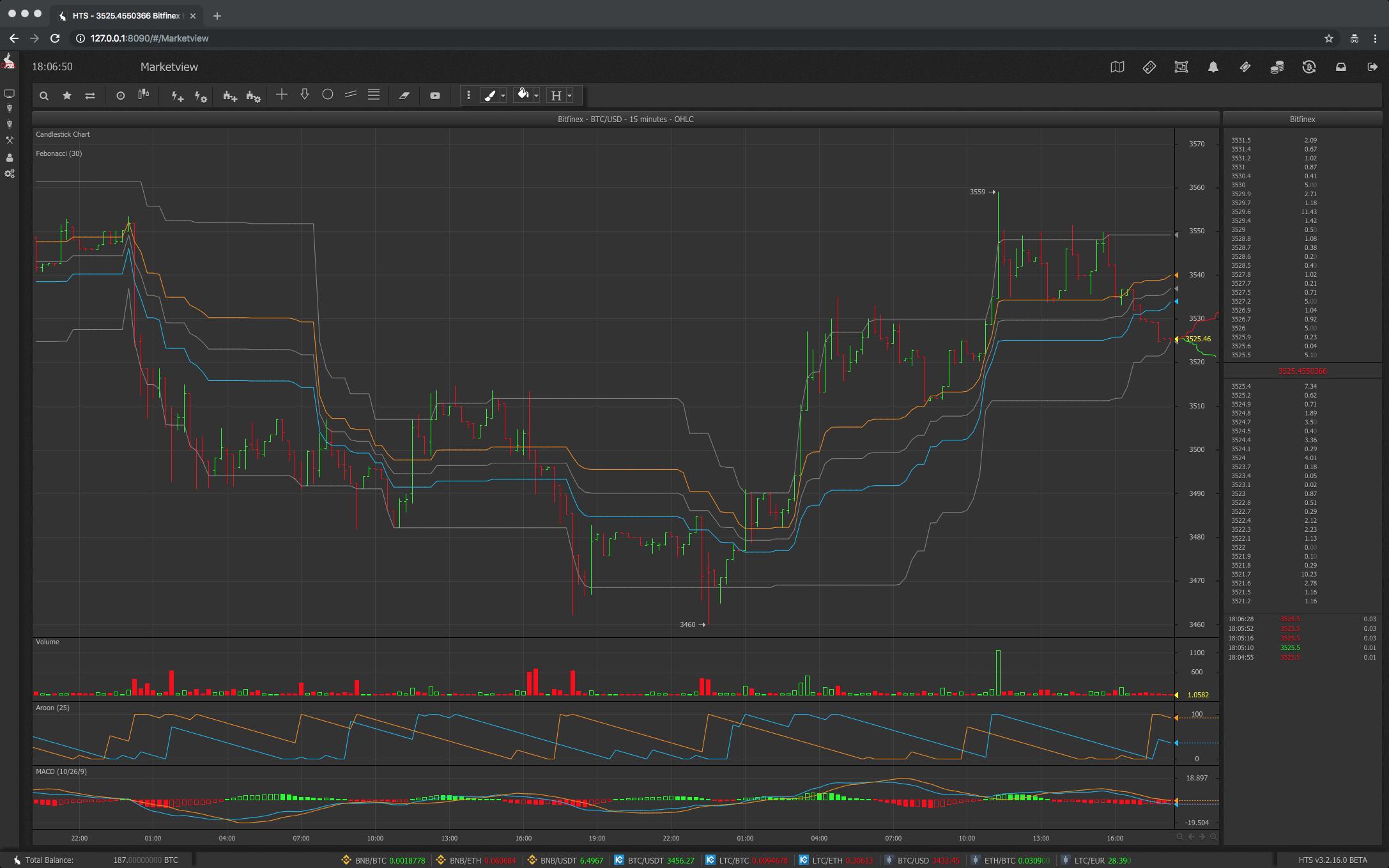 Forex trader lifestyle