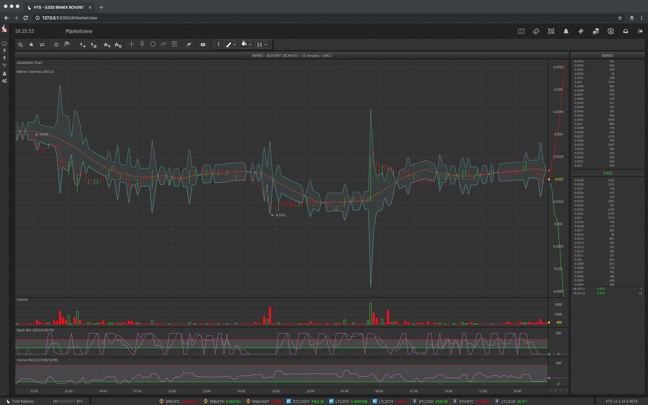 BitMEX Crypto Trading Bots - HaasOnline