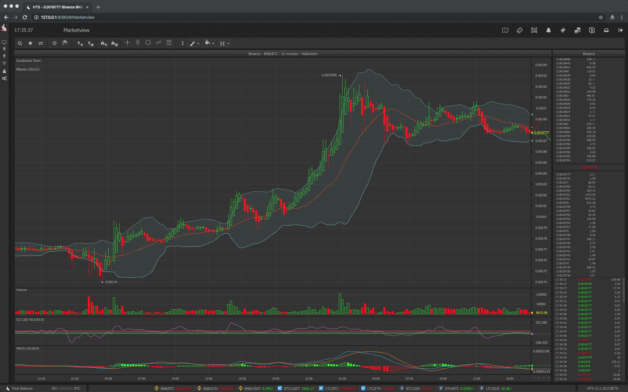 Binance Trading Bots - HaasOnline