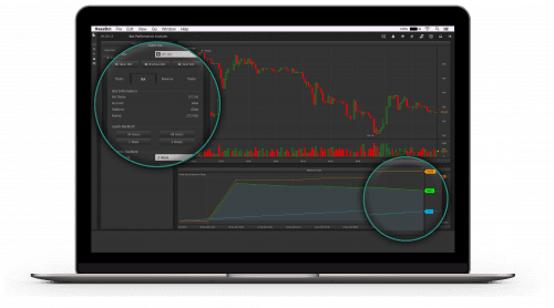 Our Bitcoin trade bot performance analyzer allows you to find out where issues are popping up and lets you fix them before you run on live cryptocurrency markets