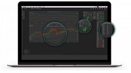 Our trade bot dashboards give you granular control over the information you want displayed