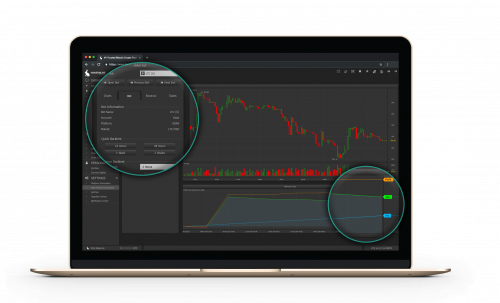 Our Bitcoin crypto trading bot performance analyzer allows you to find out where issues are popping up and lets you fix them before you run on live cryptocurrency markets