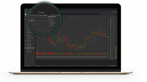 HaasOnline Trade Server has a marketview feature that allows you to watch Bitcoin and other altcoin cryptocurrency market movement on multiple exchanges