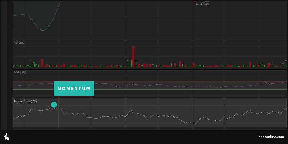 momentum indicator marketview